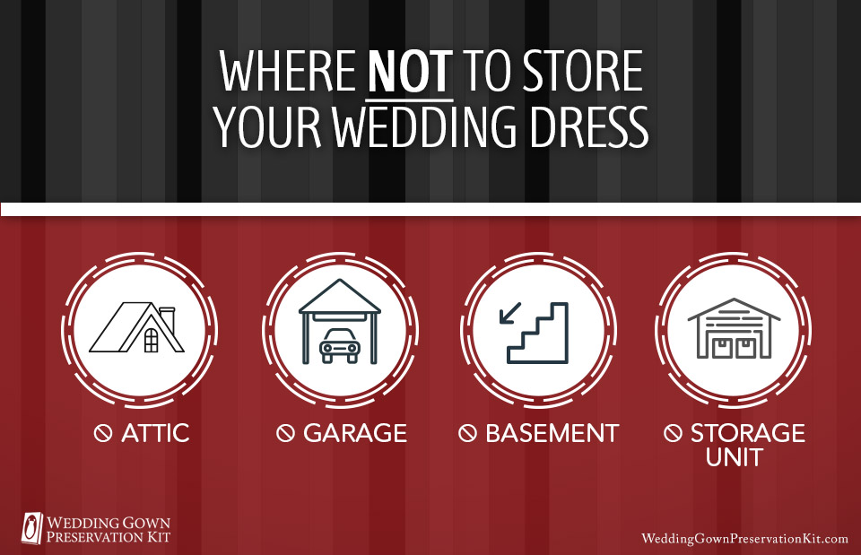 Where not to store your wedding dress - EVER
